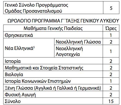 Ελληνική Γλώσσα  Ενιαίο μάθημα με τρία διακριτά διδακτέα  αντικείμενα-κλάδους  a3d9d9428fa