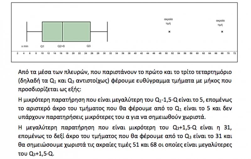 thikogramma
